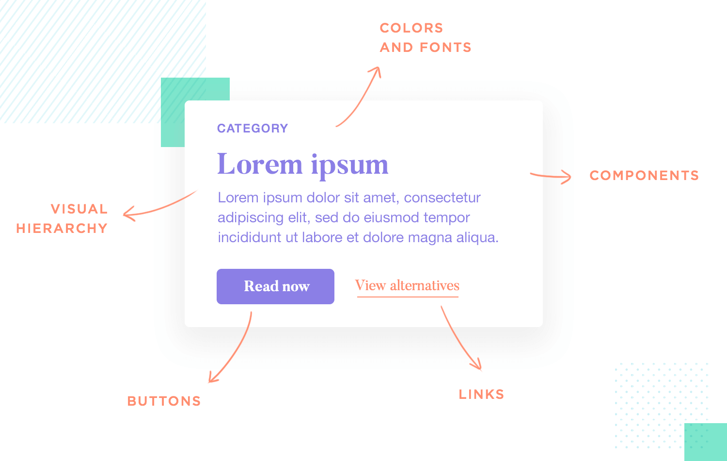 example of different parts of ux design like visual hierarchy or button design