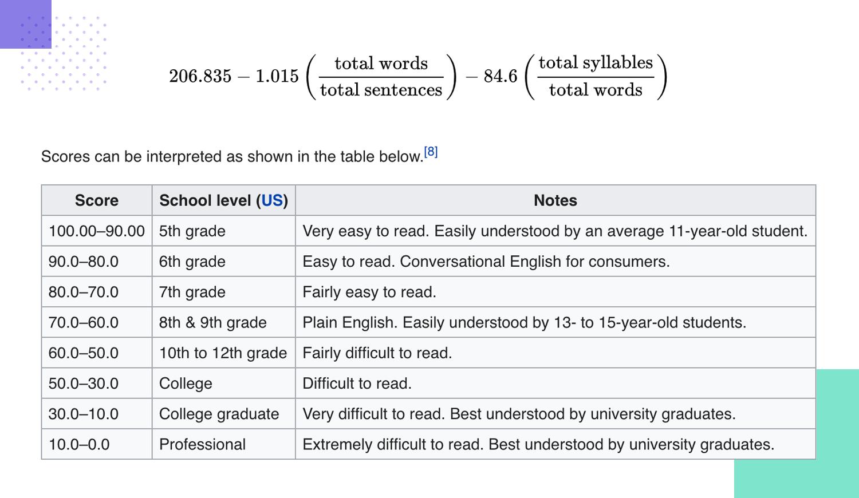 example of effective language in website design