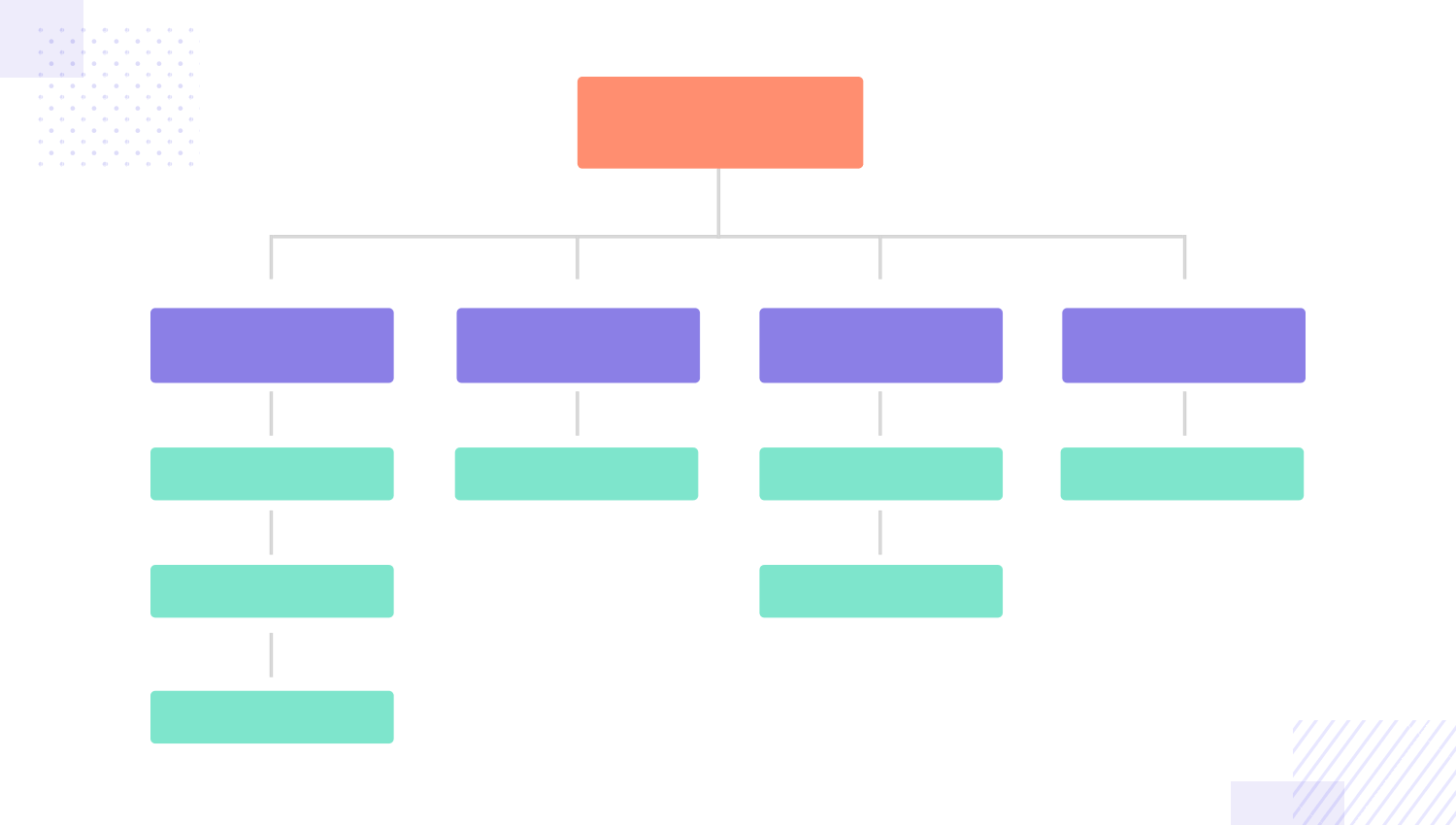 example of information architecture as how it's a part of ux design