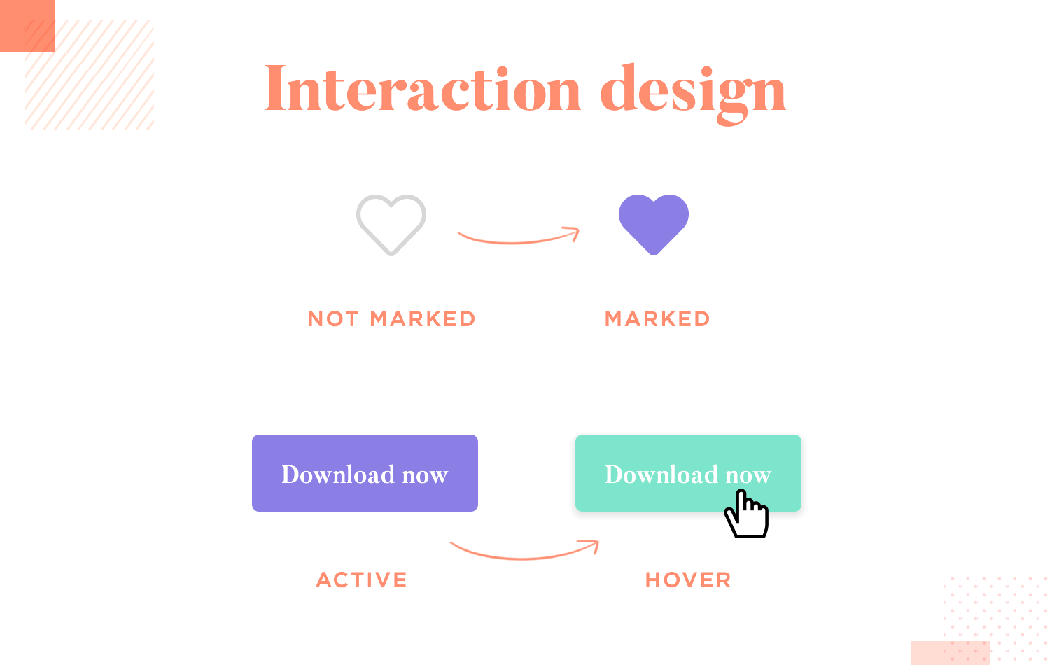 interaction design within ux design