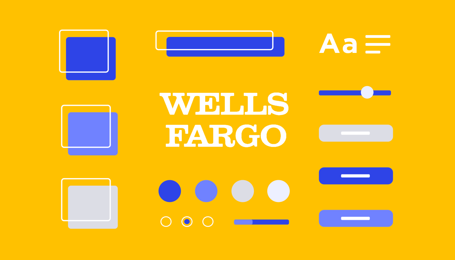 presentation by wells fargo on their design system and ux design