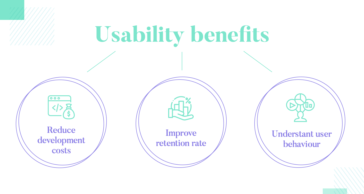 usability testing and its benefits in ux design