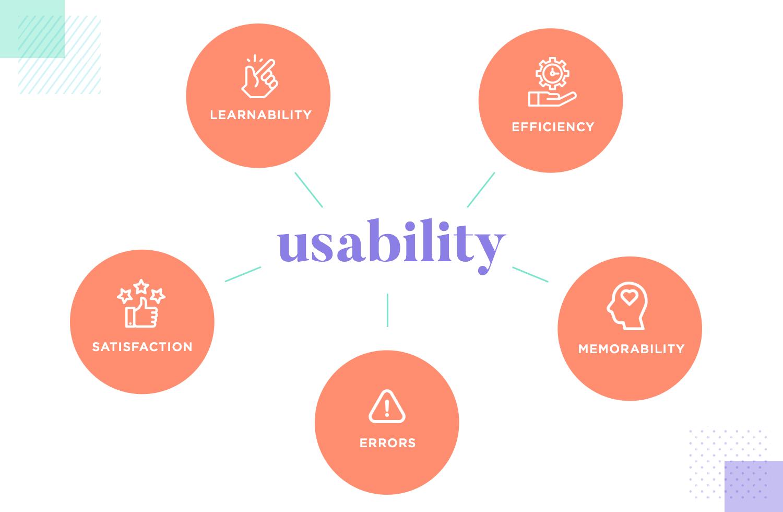 usability as ux design principle