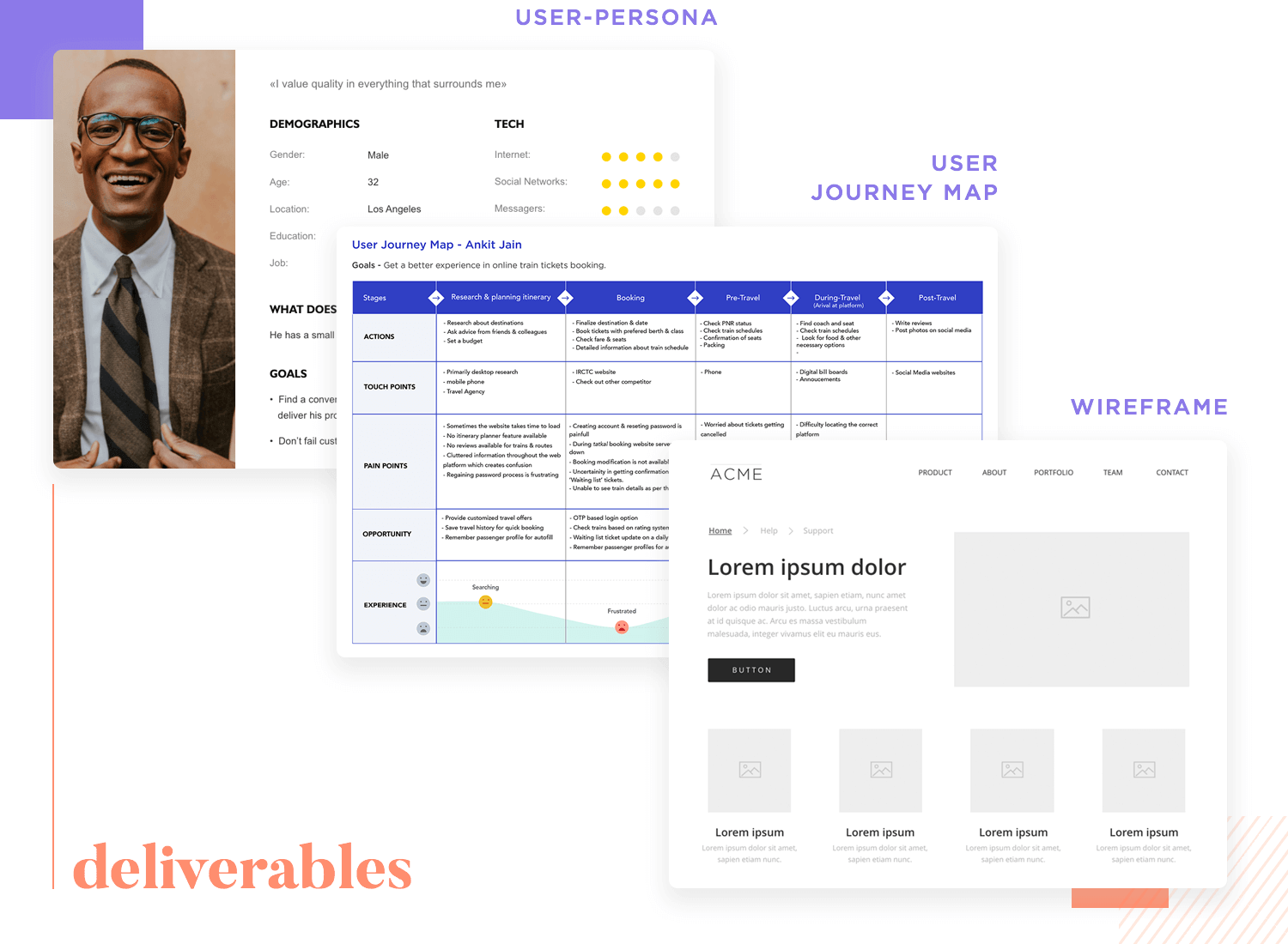 ux design deliverables including wireframes, user personas and journey maps