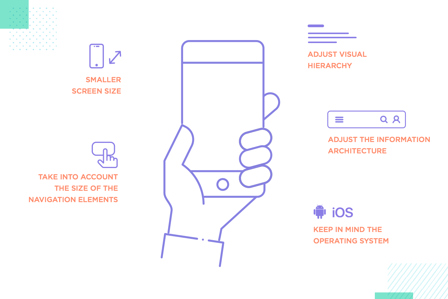 ux design principles for mobile based products