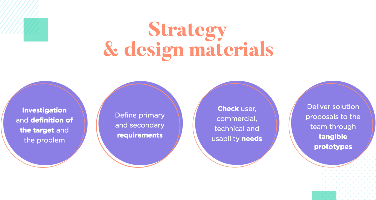 ux design strategy and the deliverables that designers create