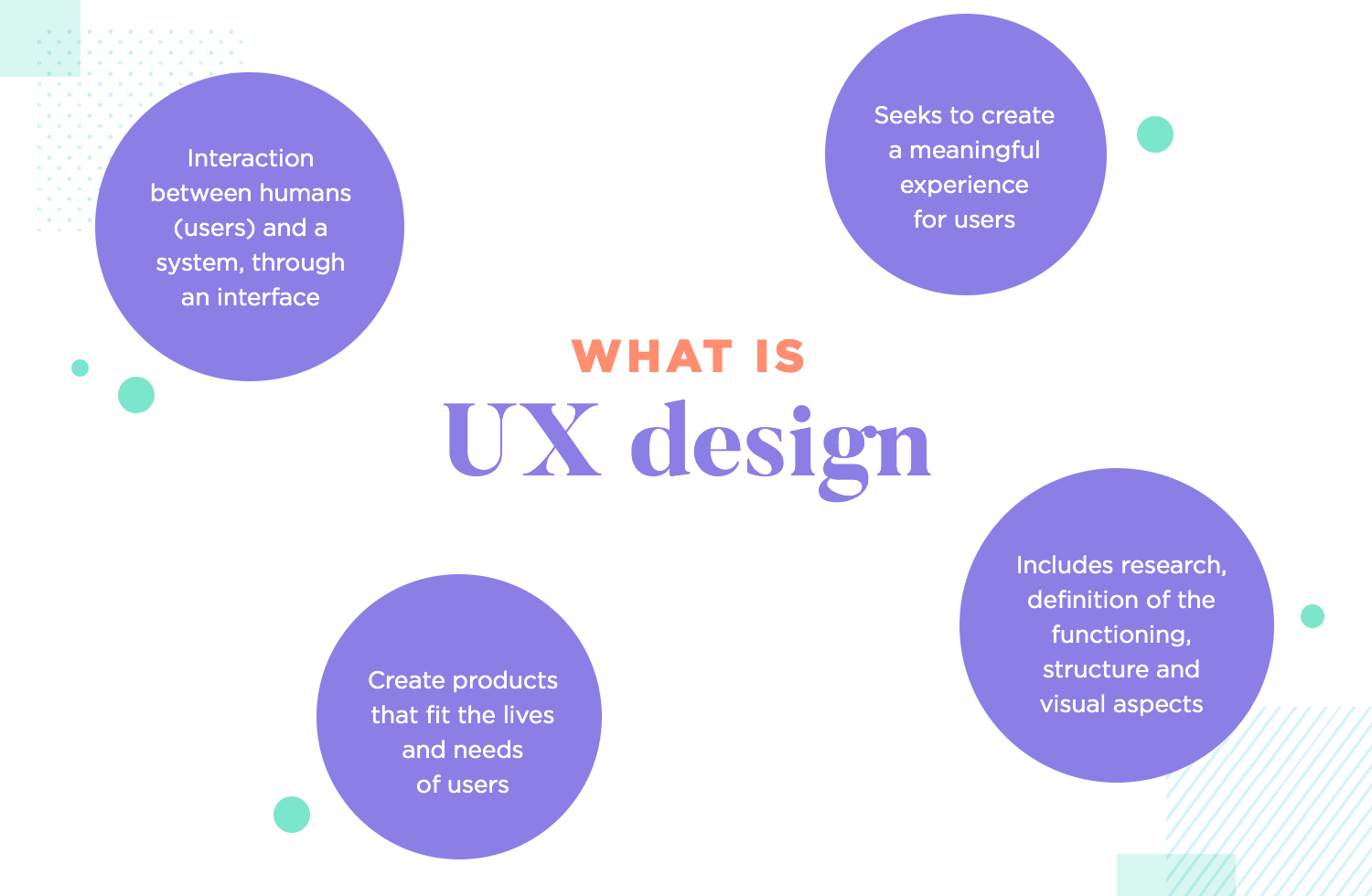 diagram of what UX design is today