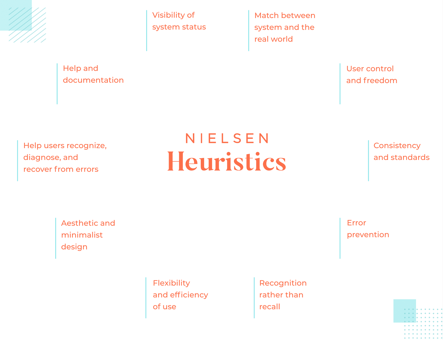 using heuristics in lean products