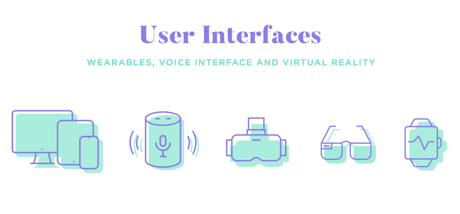 different shapes of UI design and user interfaces