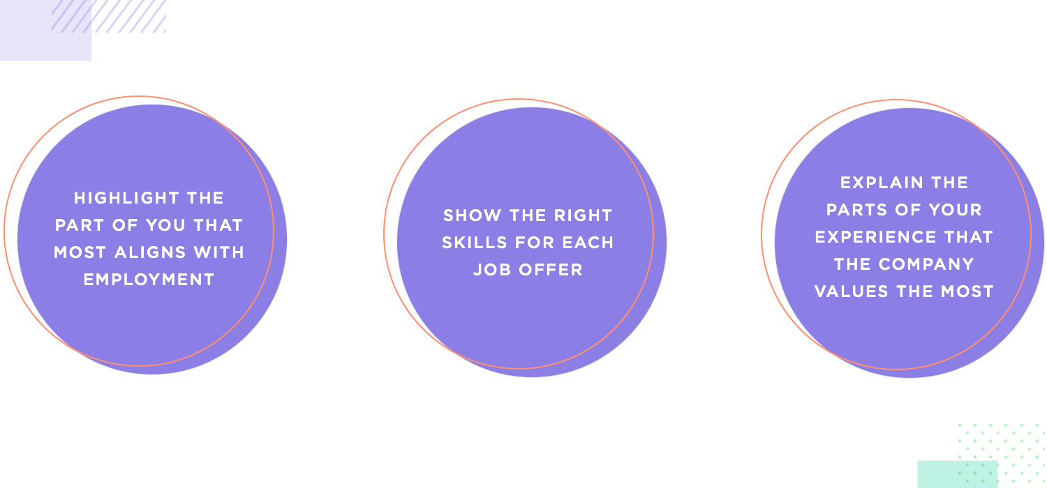guidelines for making tailored resumes for ux jobs