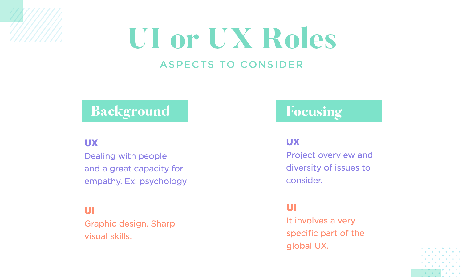different people for the roles of ui and ux designer