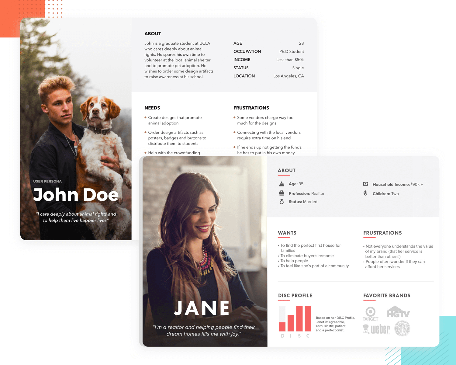 using user personas in a lean ux workflow