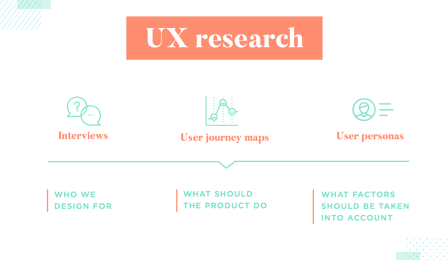 ux research as task of ux design for workflow