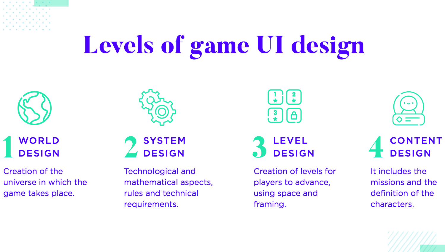 levels of game ui design from worlds to systems