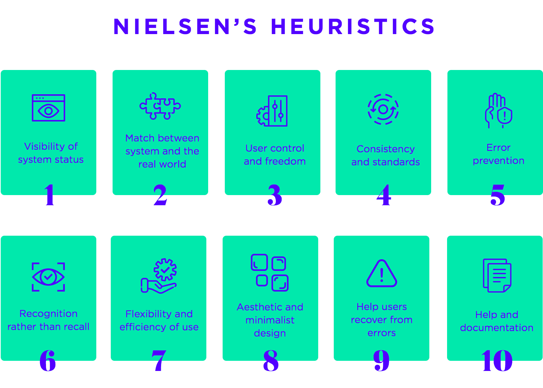 ui design and nielsen's heuristics for usability