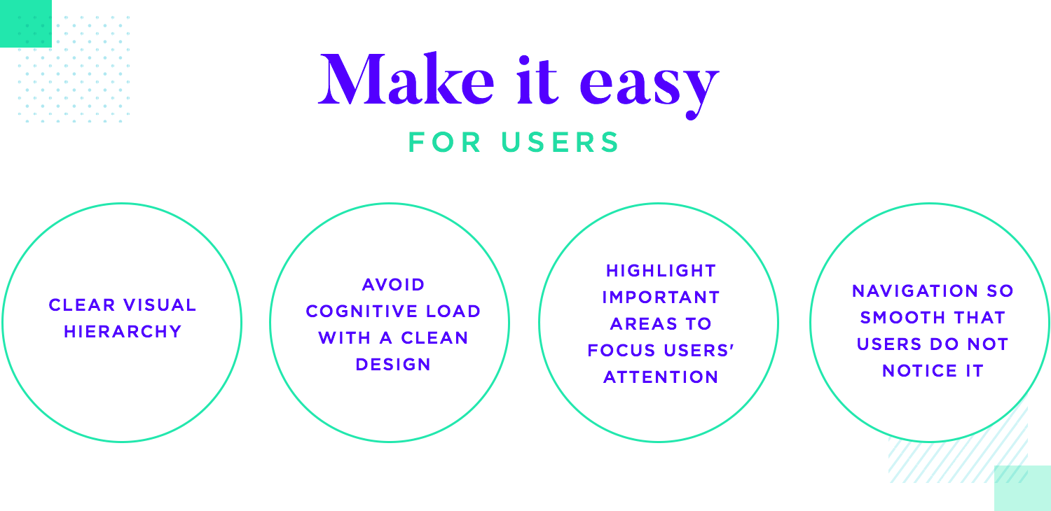 how ui designers can ensure learnability in their designs