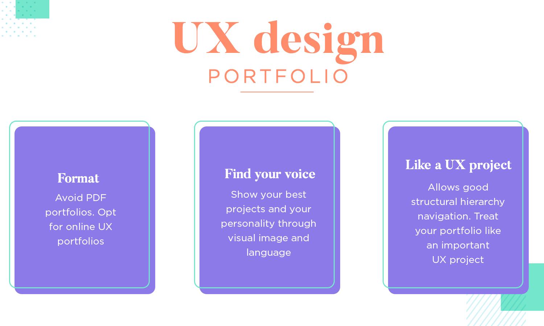 list of basic guidelines for a ux design portfolio