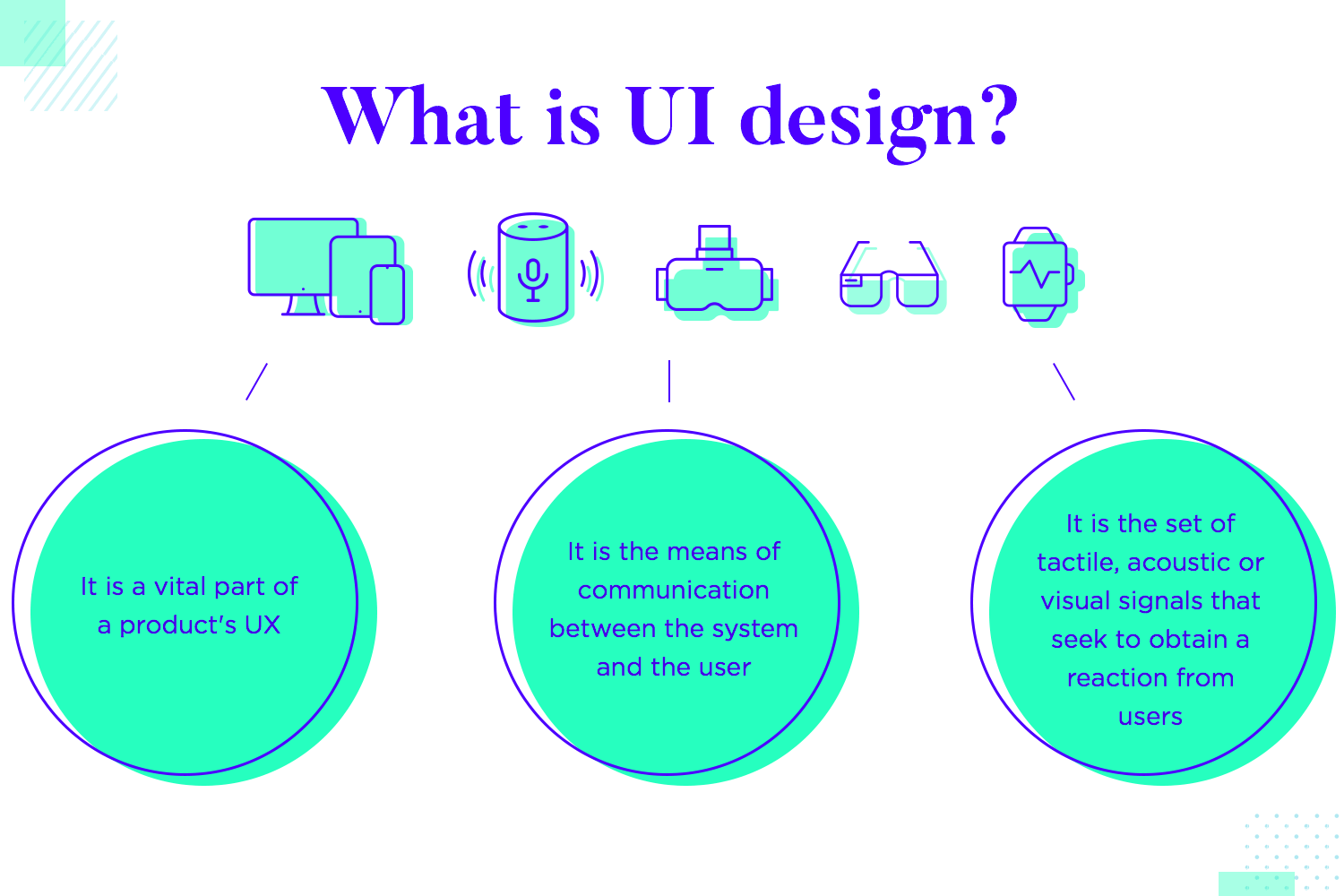 examples of what ui design is