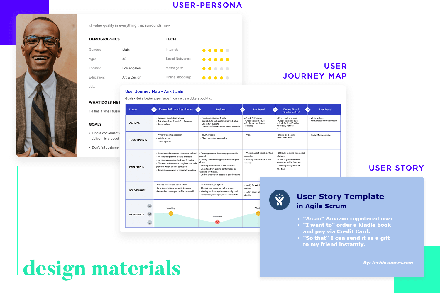 using materials for design like user personas and mental models