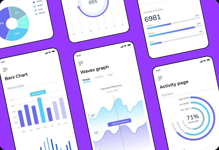 analytics dashboard in app