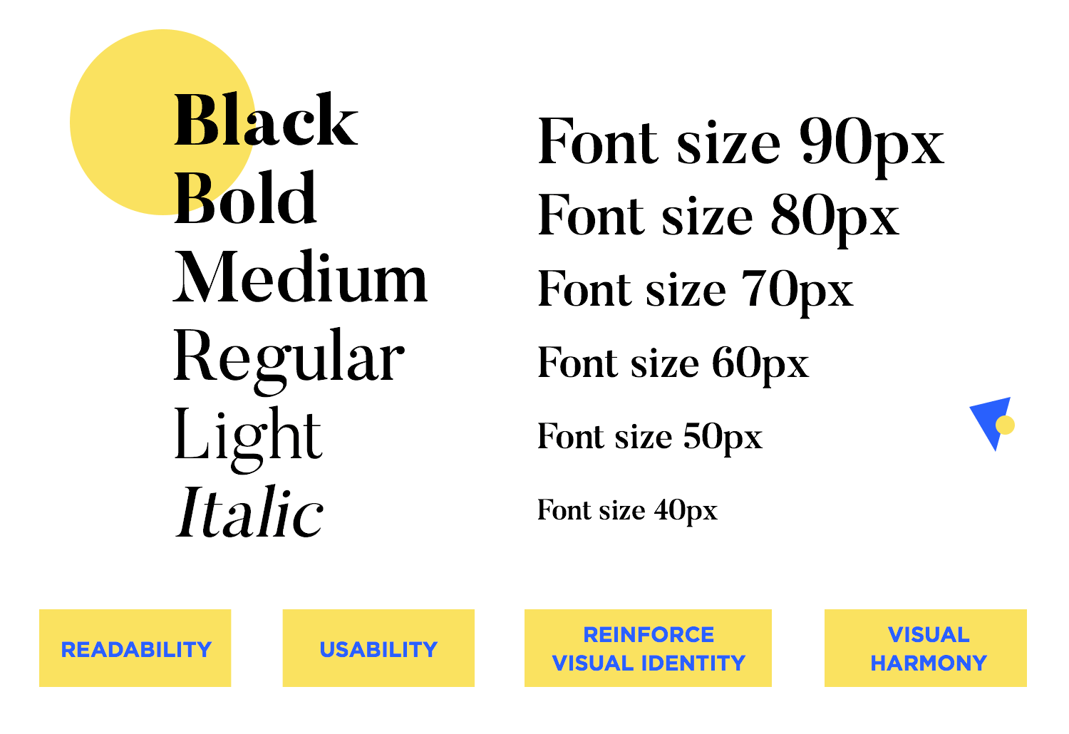 the role of typography and fonts in web design