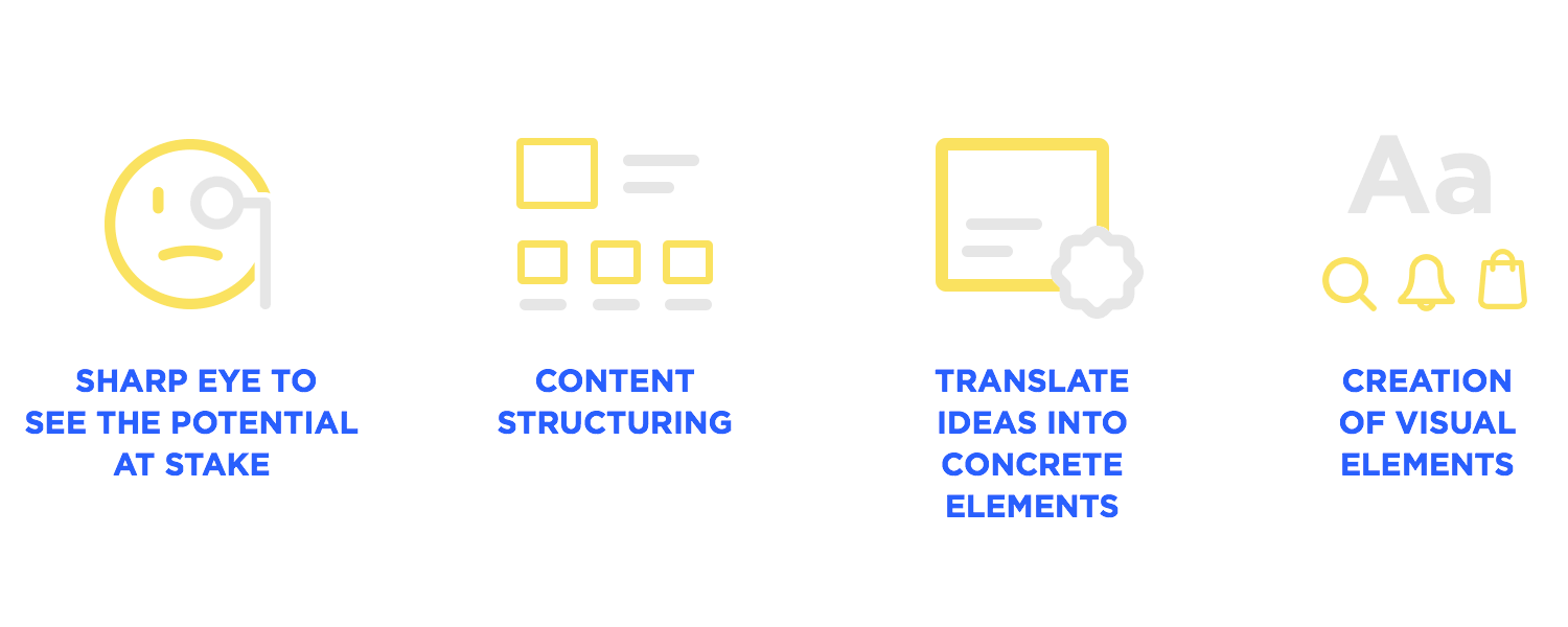 web design as its relationship to layout and visual design