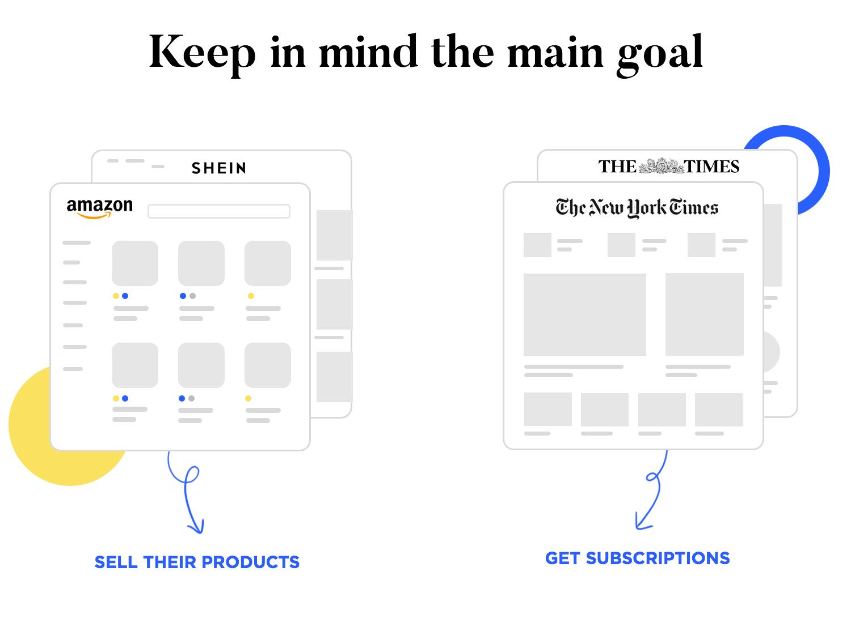 web design rule of letting purpose of website define context