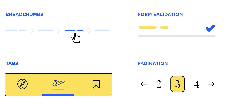 web design principle of minuimum cognitive effort