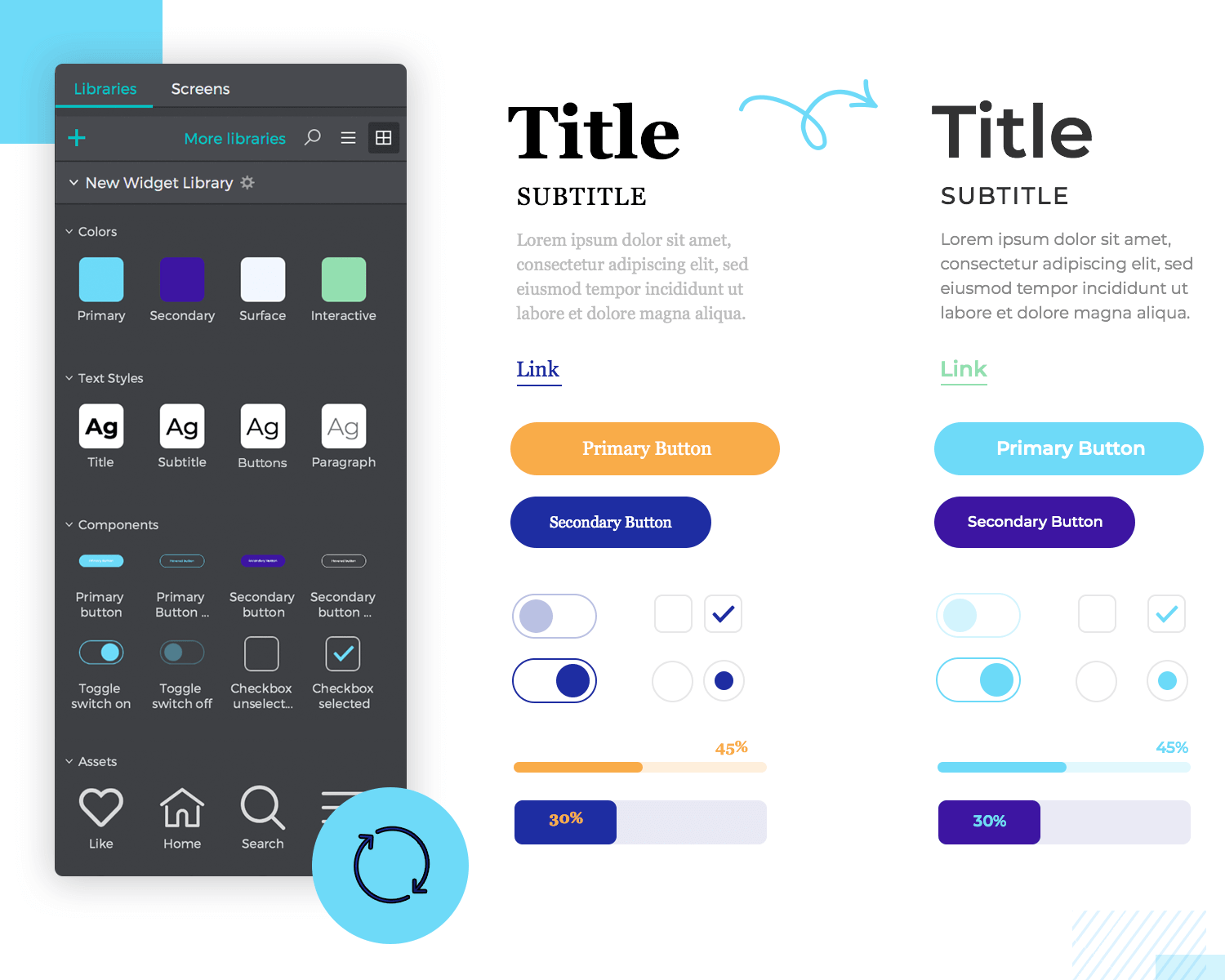 new and improved libraries that can be design systems